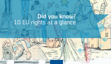 Did you Know (Image: European Commission)